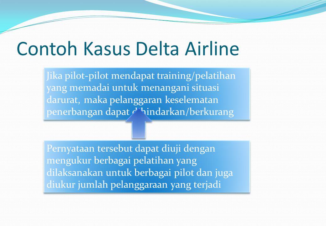 Contoh Kasus Delta Airline