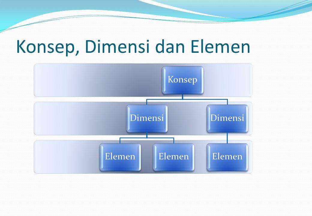 Konsep, Dimensi dan Elemen