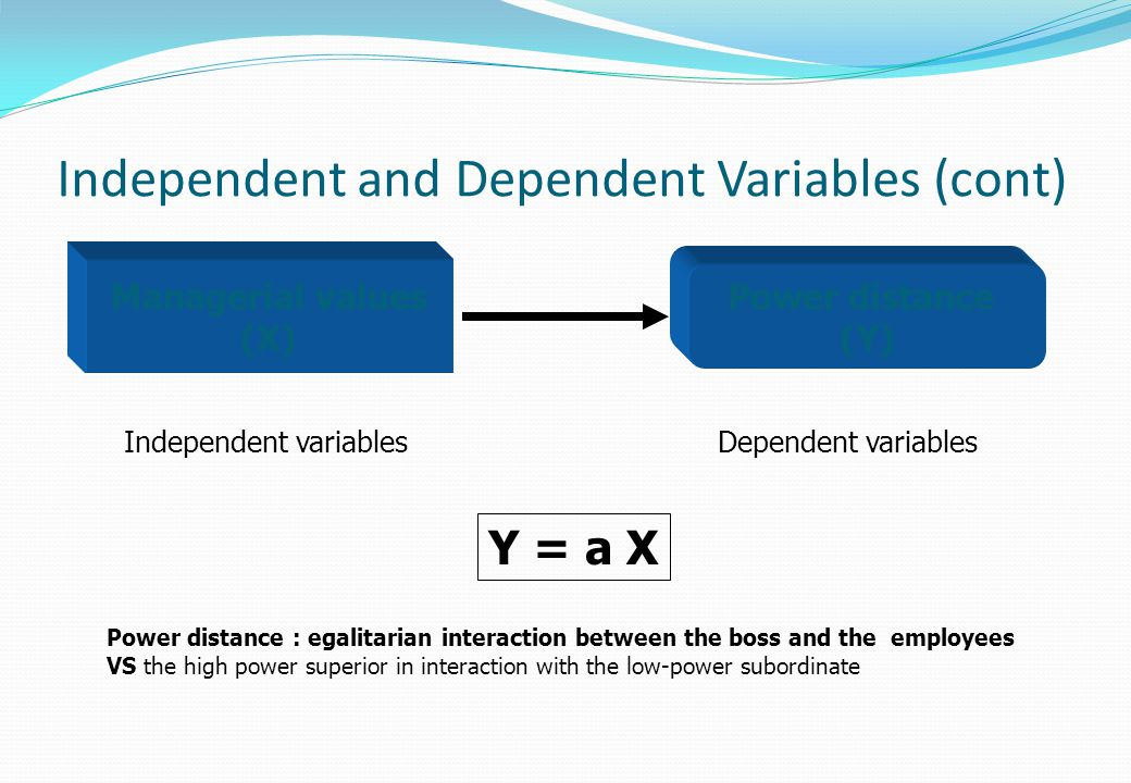 Independent and Dependent Variables (cont)
