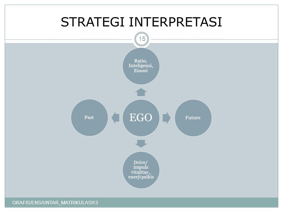 STRATEGI INTERPRETASI