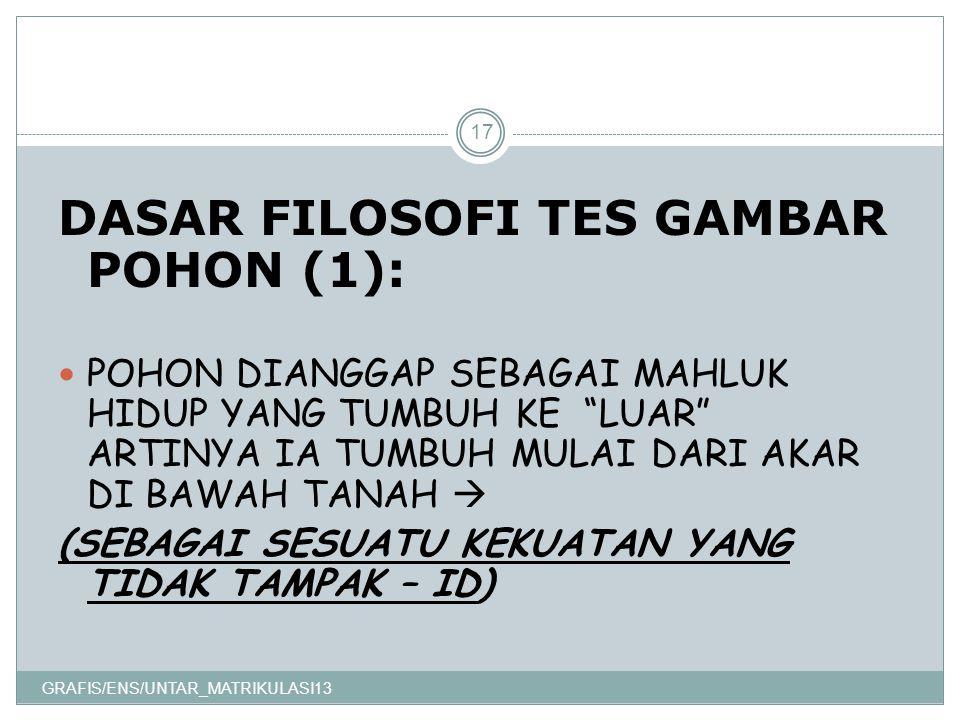 DASAR FILOSOFI TES GAMBAR POHON (1):