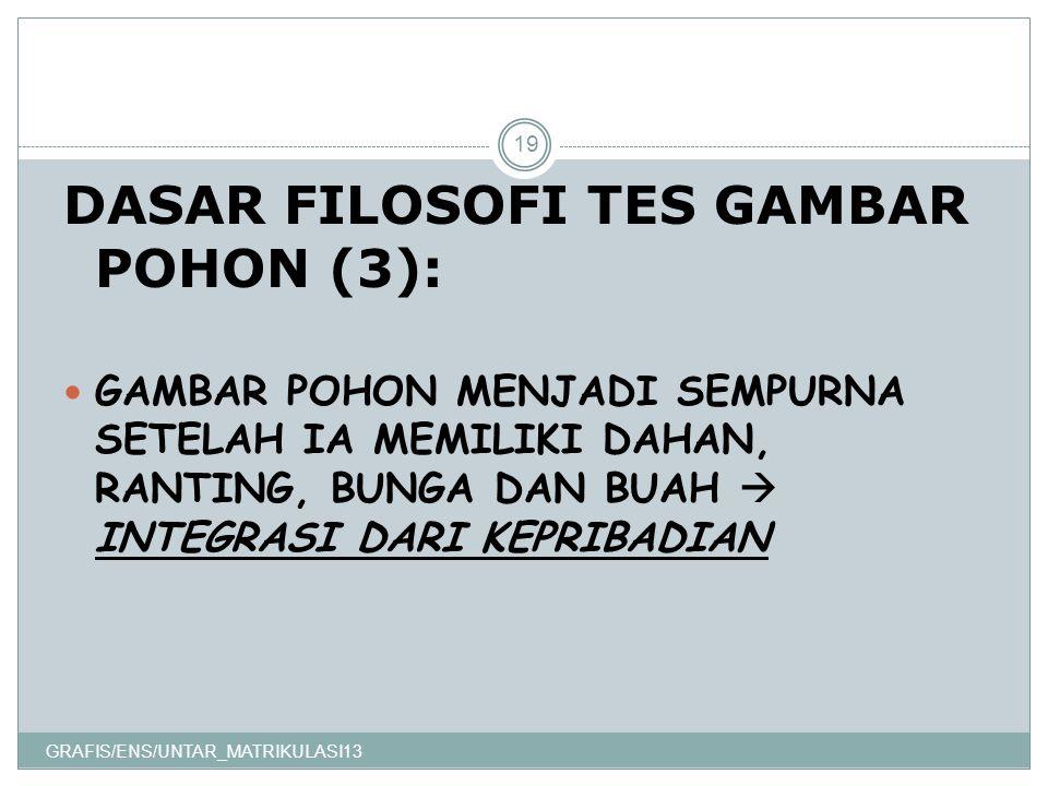 DASAR FILOSOFI TES GAMBAR POHON (3):