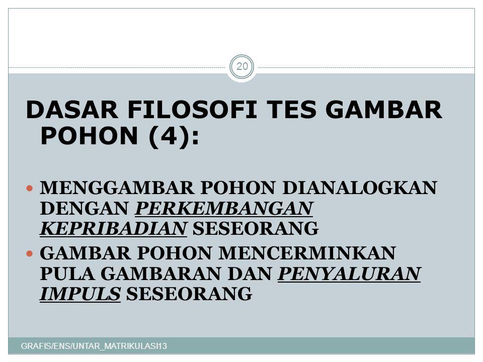 DASAR FILOSOFI TES GAMBAR POHON (4):