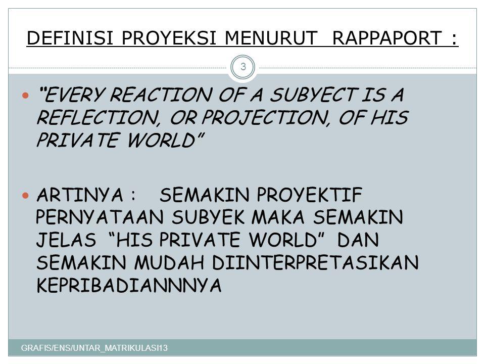 DEFINISI PROYEKSI MENURUT RAPPAPORT :