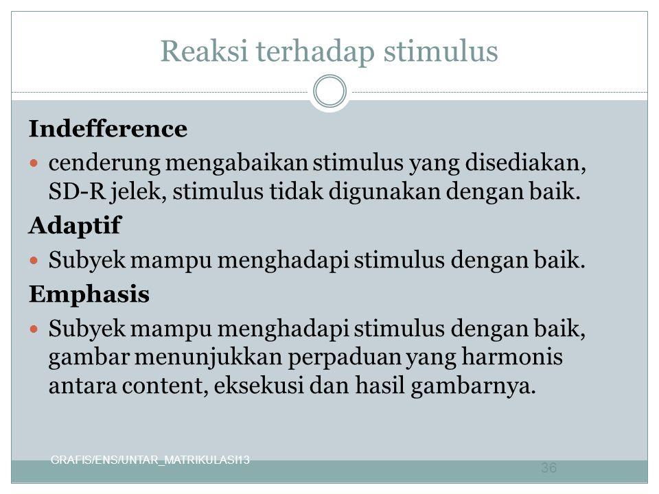 Reaksi terhadap stimulus