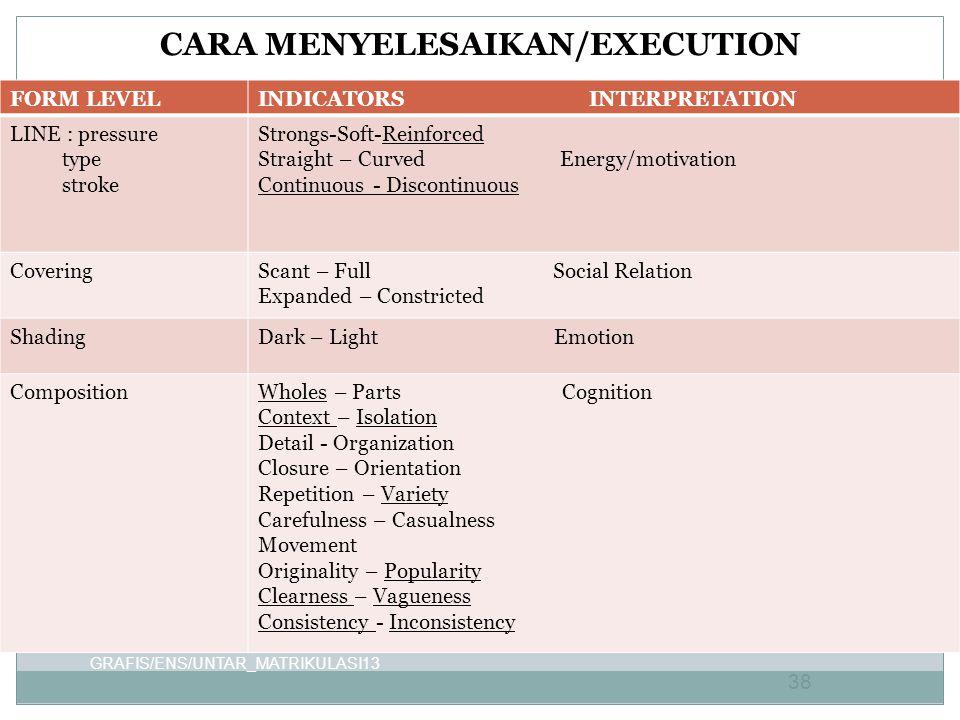 CARA MENYELESAIKAN/EXECUTION