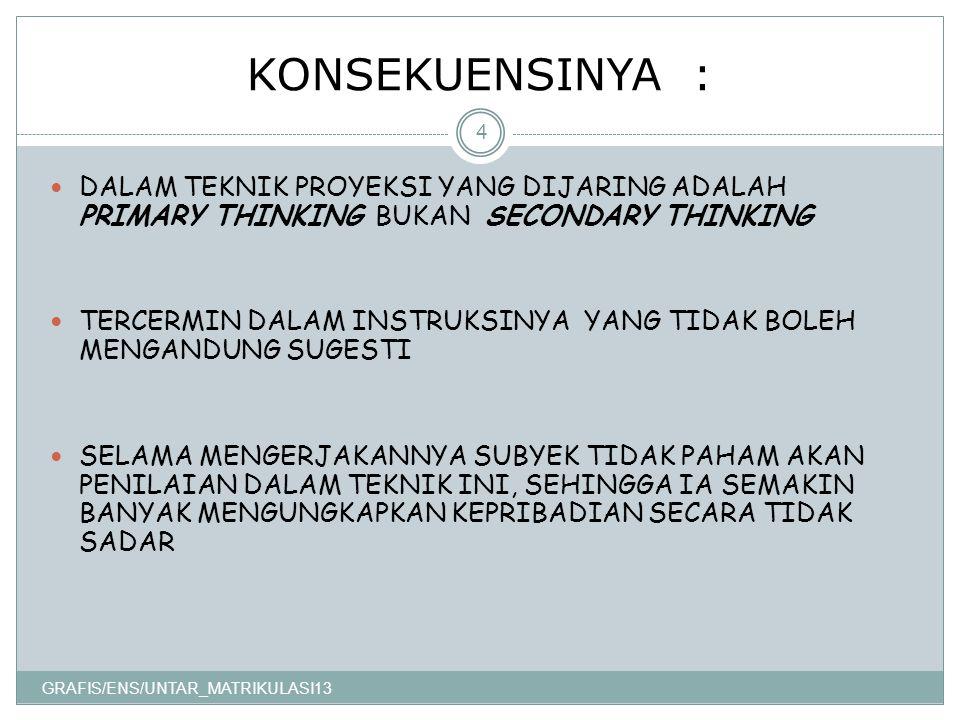 KONSEKUENSINYA : DALAM TEKNIK PROYEKSI YANG DIJARING ADALAH PRIMARY THINKING BUKAN SECONDARY THINKING.
