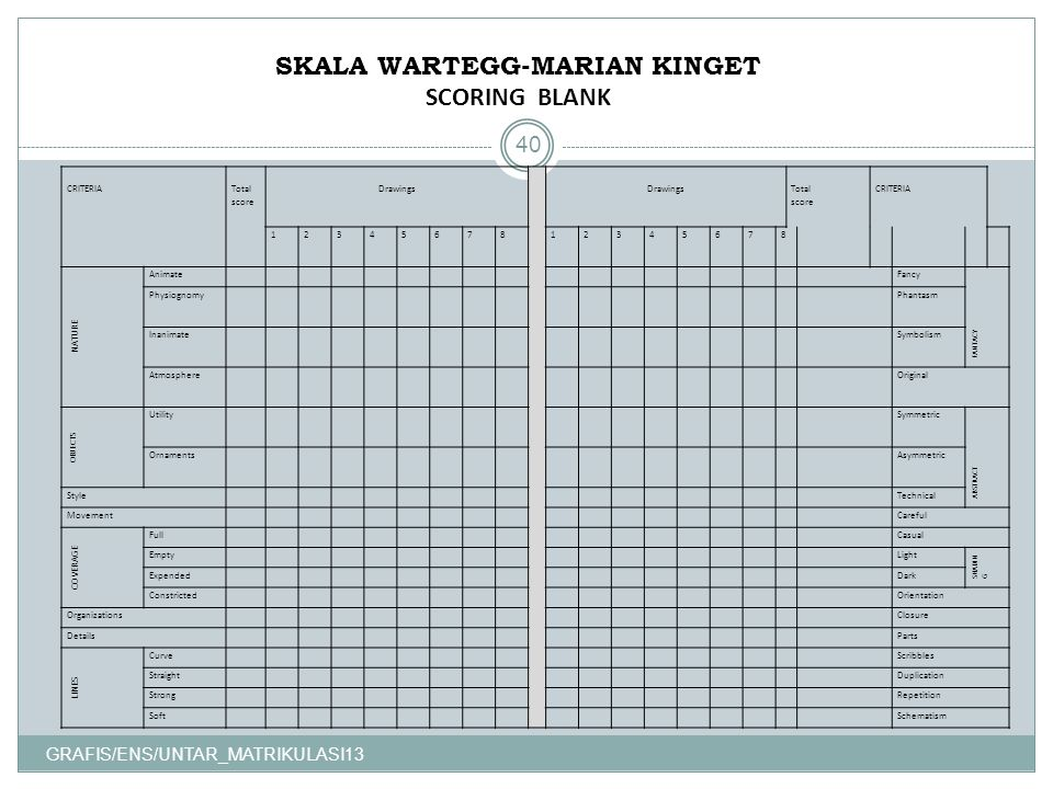 SKALA WARTEGG-MARIAN KINGET