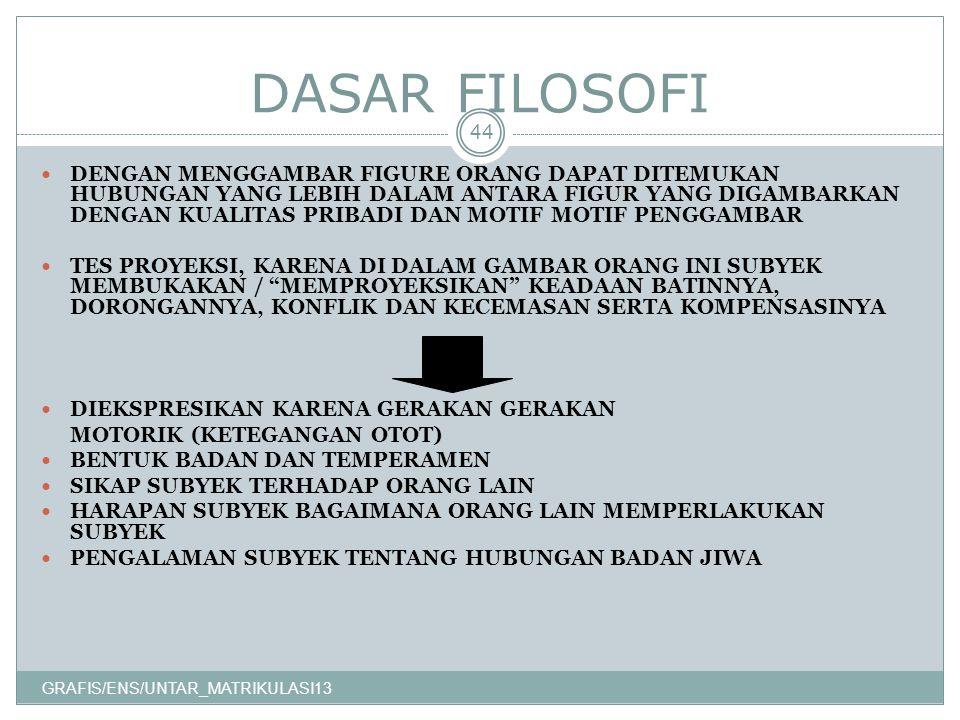 DASAR FILOSOFI