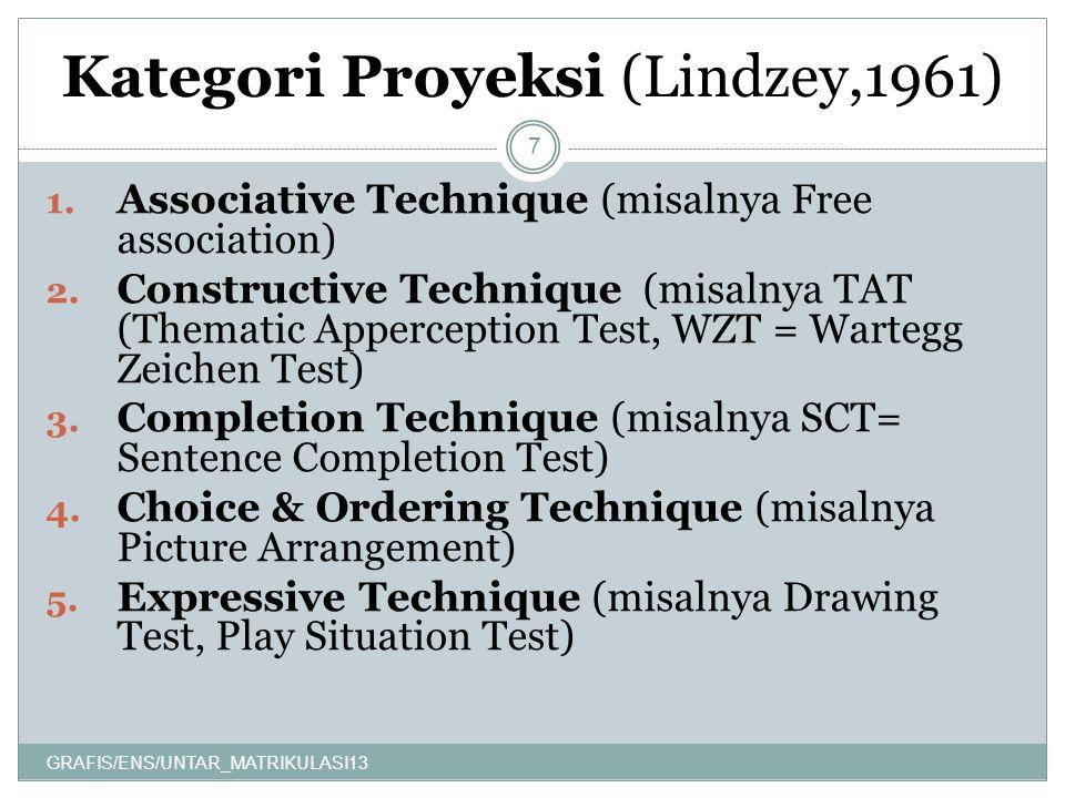 Kategori Proyeksi (Lindzey,1961)