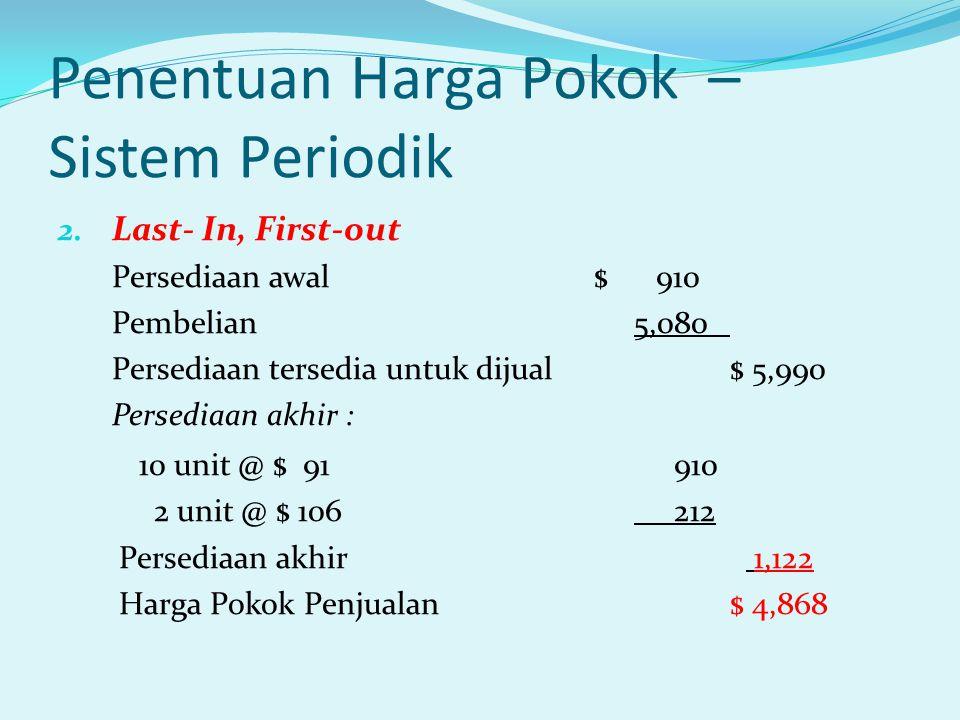 Penentuan Harga Pokok – Sistem Periodik
