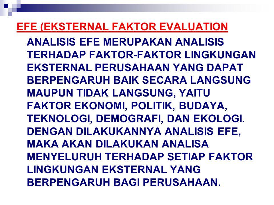 EFE (EKSTERNAL FAKTOR EVALUATION