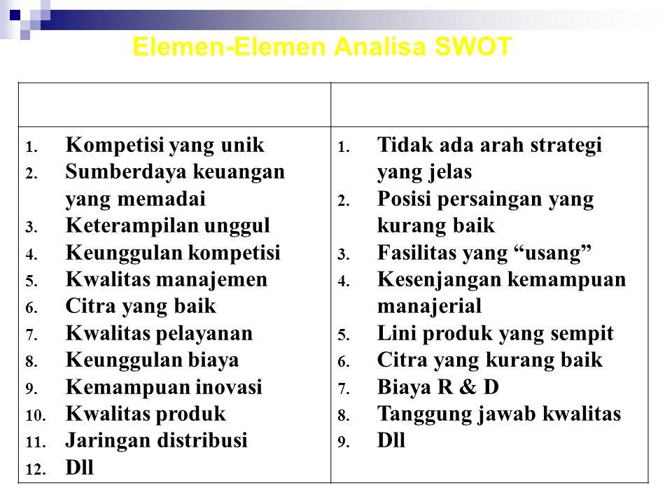 Elemen-Elemen Analisa SWOT