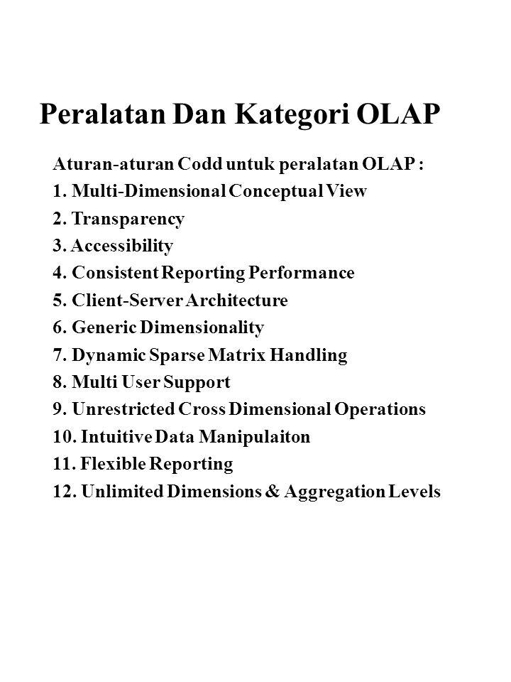 Peralatan Dan Kategori OLAP
