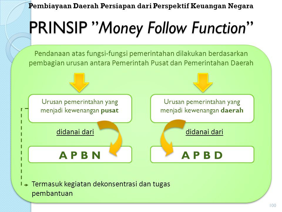 PRINSIP Money Follow Function