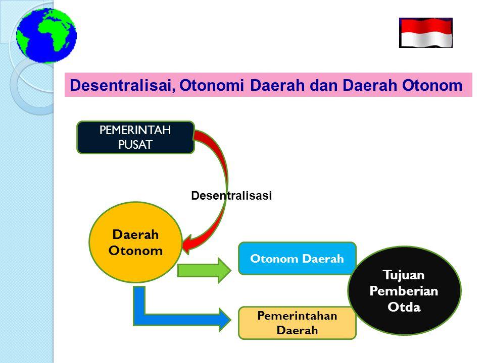 Desentralisai, Otonomi Daerah dan Daerah Otonom