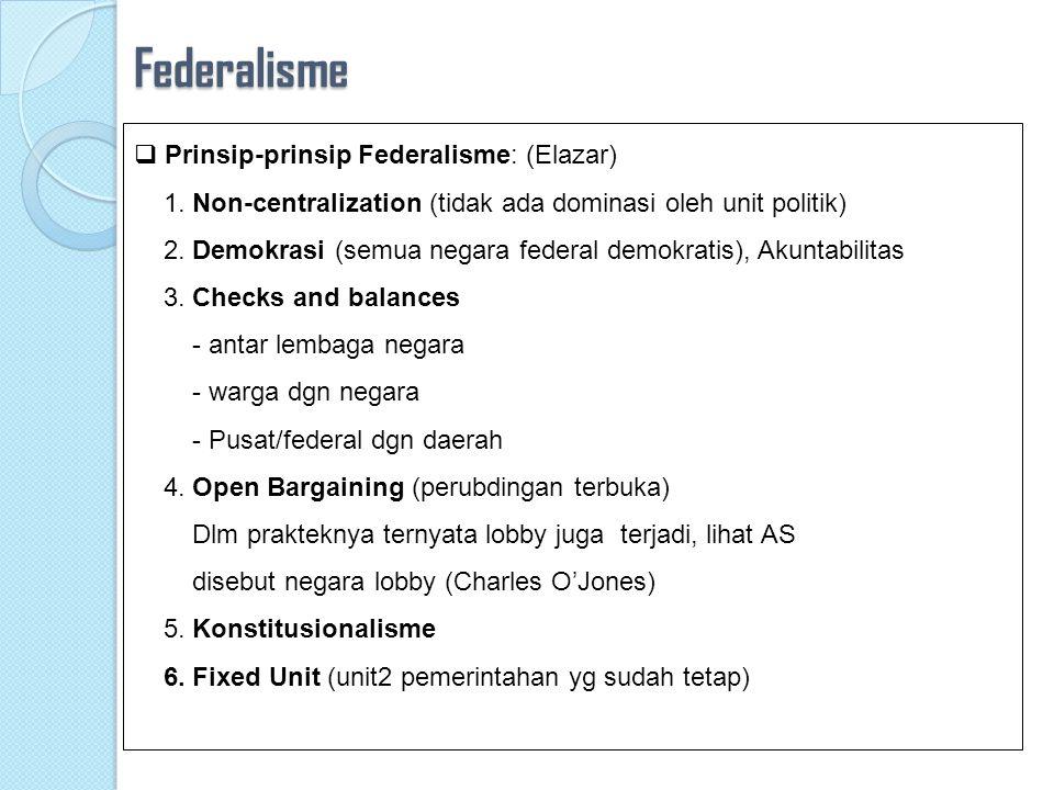 Federalisme Prinsip-prinsip Federalisme: (Elazar)