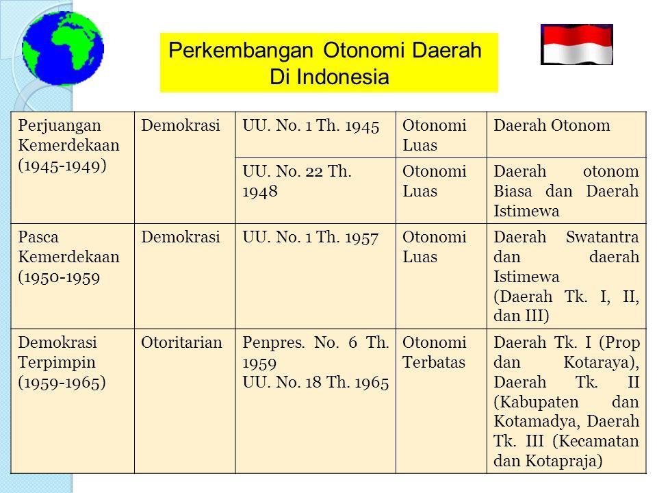 Perkembangan Otonomi Daerah