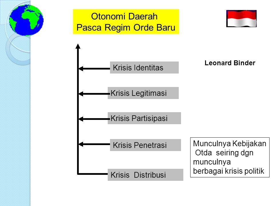 Otonomi Daerah Pasca Regim Orde Baru Krisis Identitas
