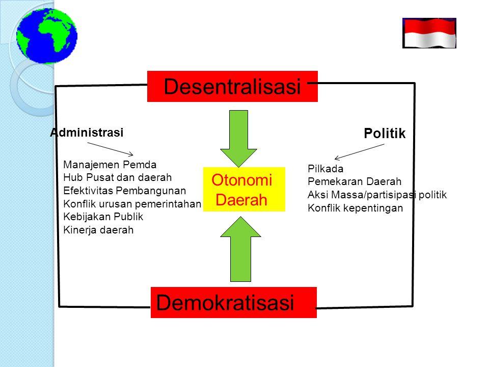 Desentralisasi Demokratisasi Otonomi Daerah Politik Administrasi