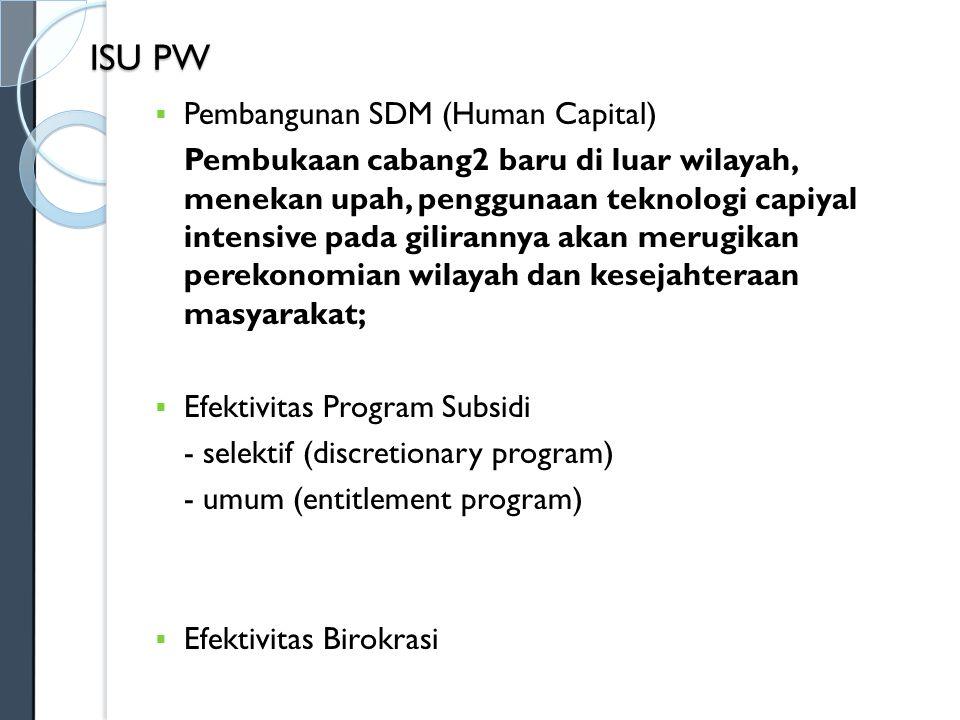ISU PW Pembangunan SDM (Human Capital)