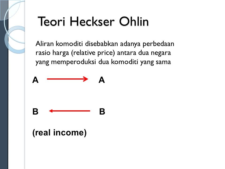 Teori Heckser Ohlin A A B B (real income)