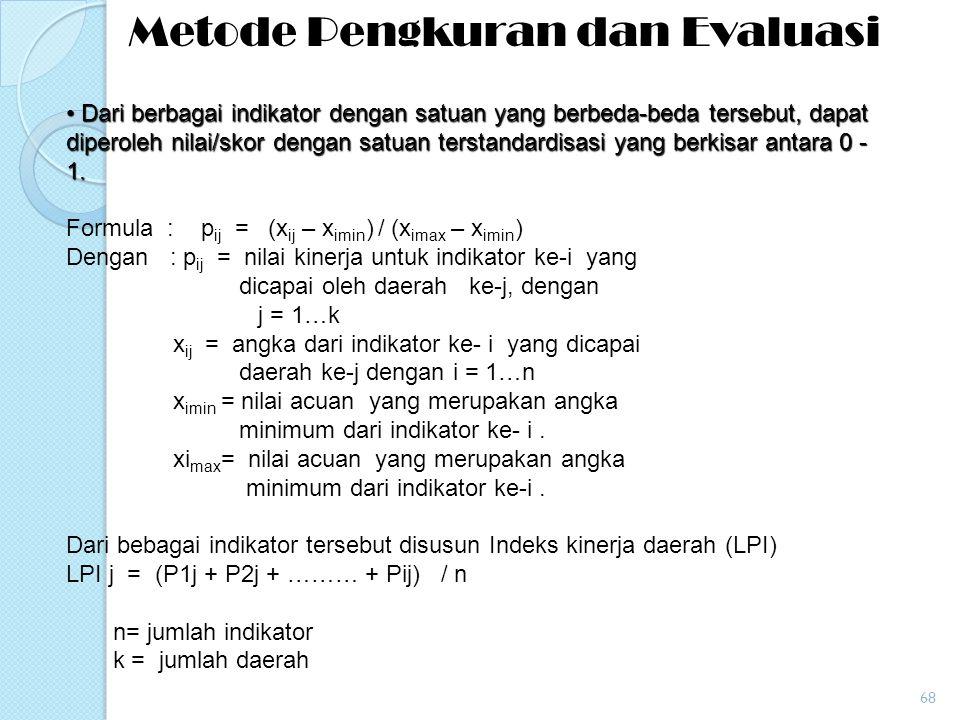 Metode Pengkuran dan Evaluasi