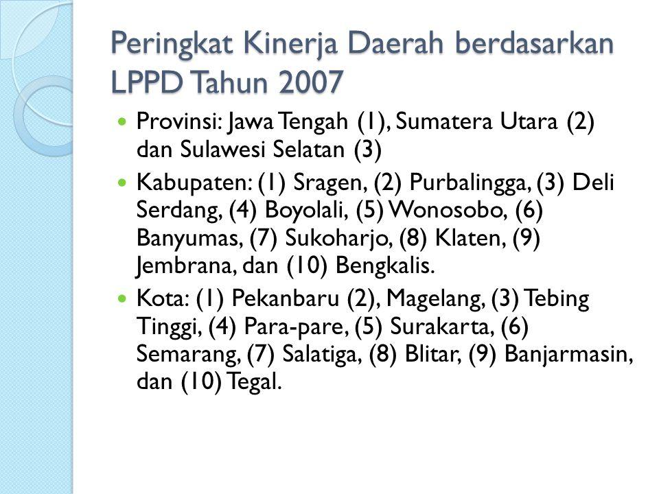 Peringkat Kinerja Daerah berdasarkan LPPD Tahun 2007