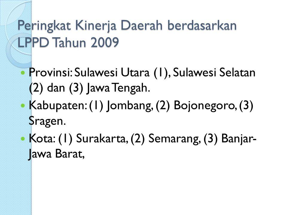 Peringkat Kinerja Daerah berdasarkan LPPD Tahun 2009