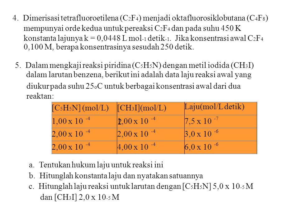 5. Dalam mengkaji reaksi piridina (C5H5N) dengan metil iodida (CH3I)