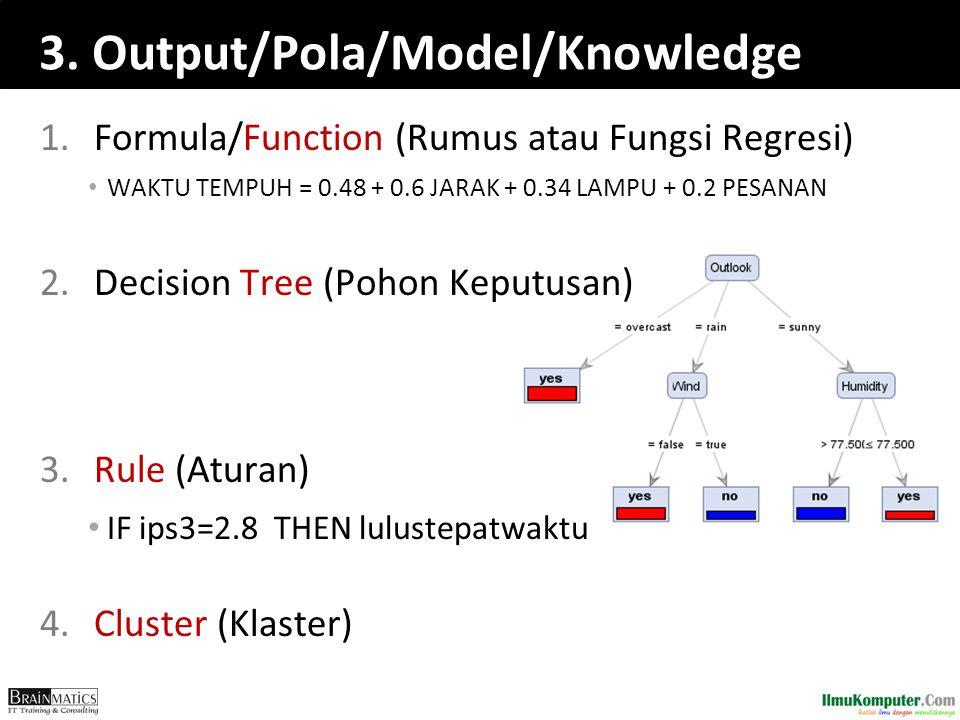 3. Output/Pola/Model/Knowledge
