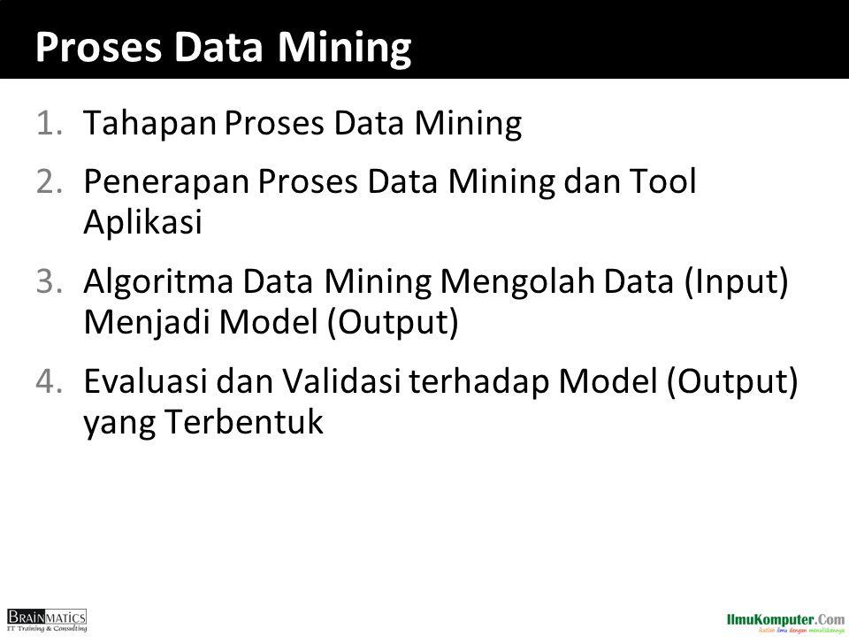 Proses Data Mining Tahapan Proses Data Mining