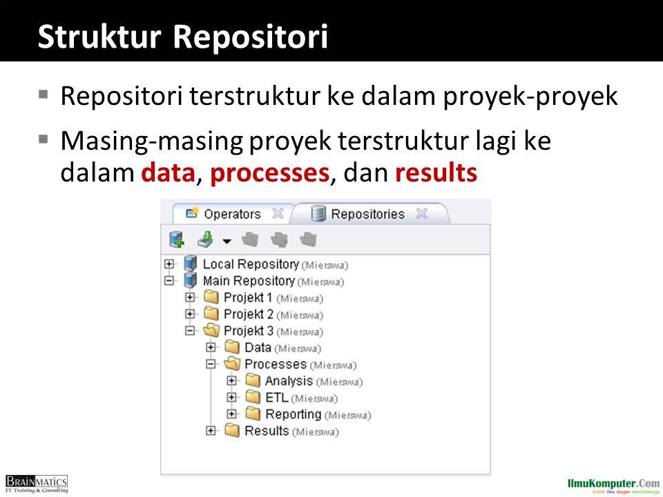 Struktur Repositori Repositori terstruktur ke dalam proyek-proyek