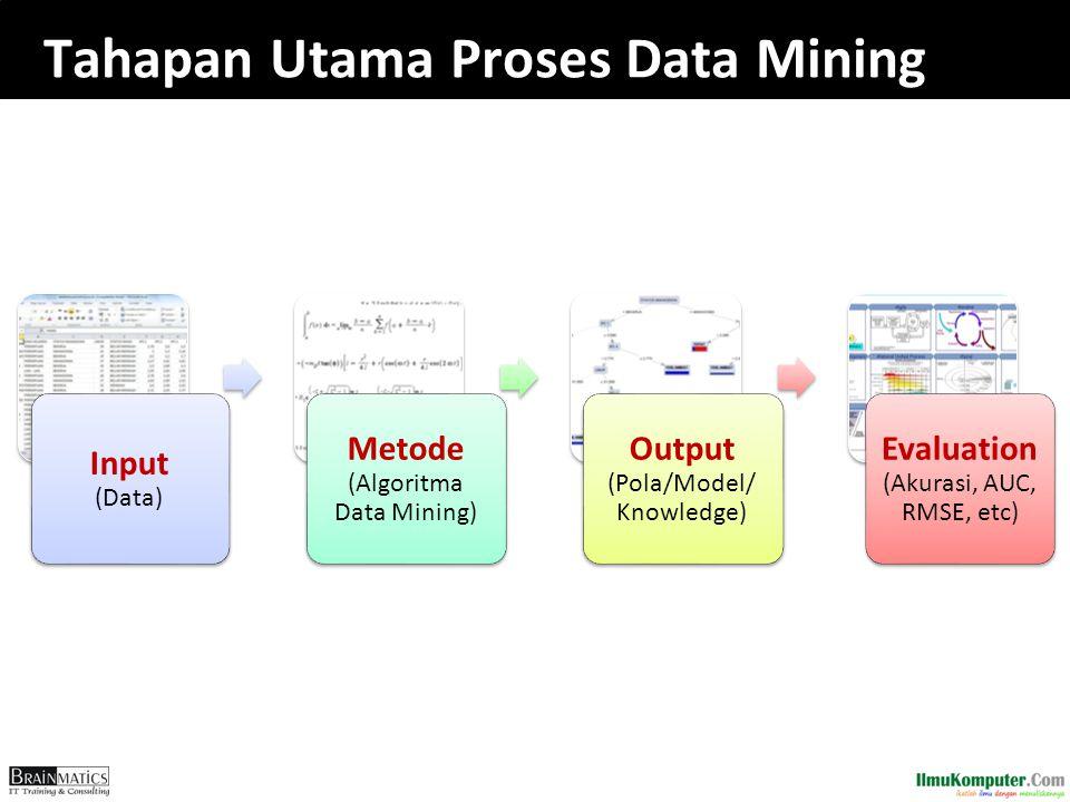Tahapan Utama Proses Data Mining