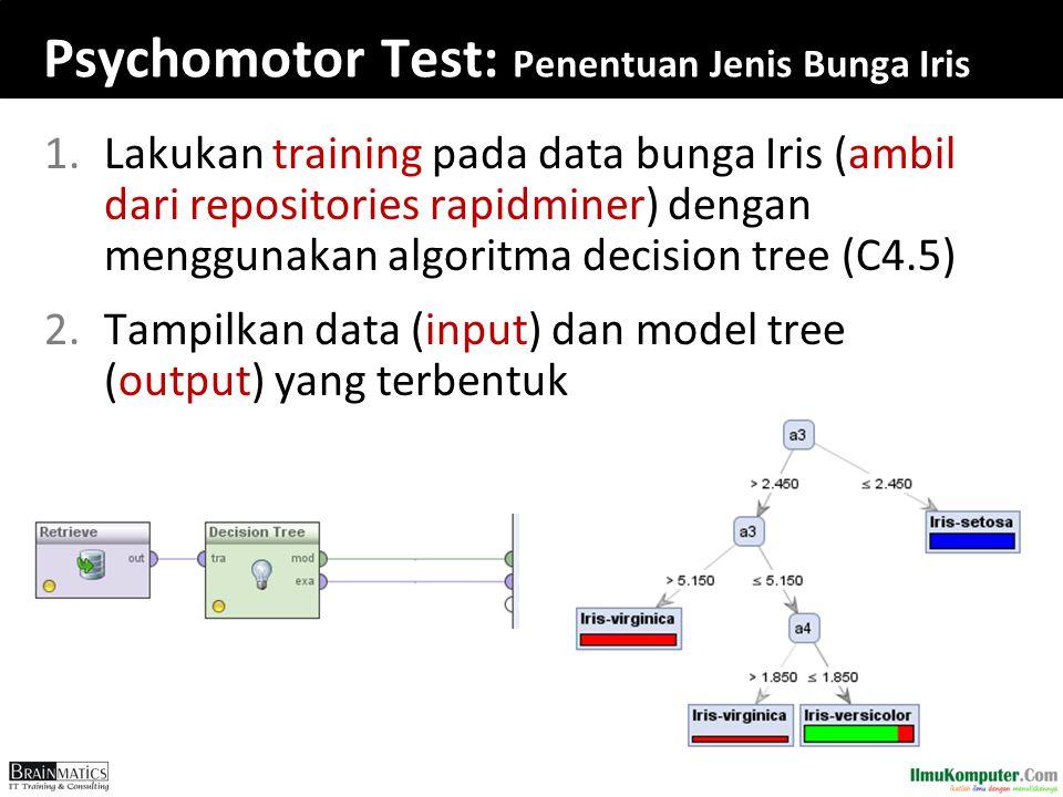 Psychomotor Test: Penentuan Jenis Bunga Iris