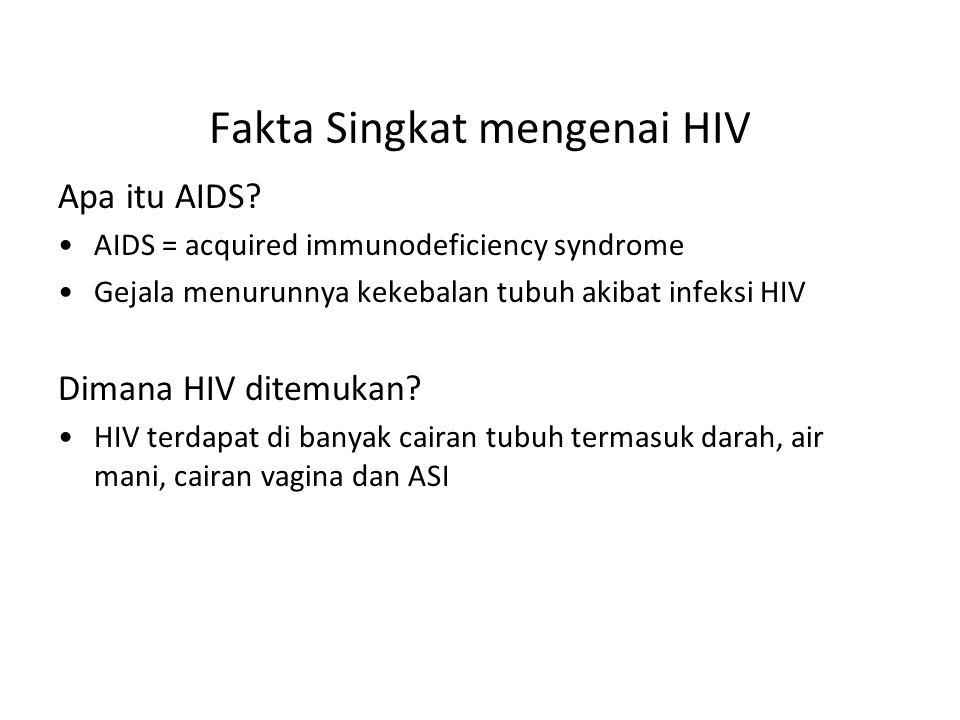 Fakta Singkat mengenai HIV