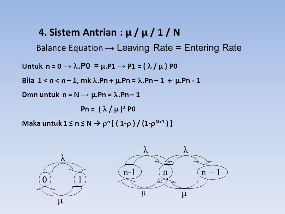 4. Sistem Antrian : μ / μ / 1 / N