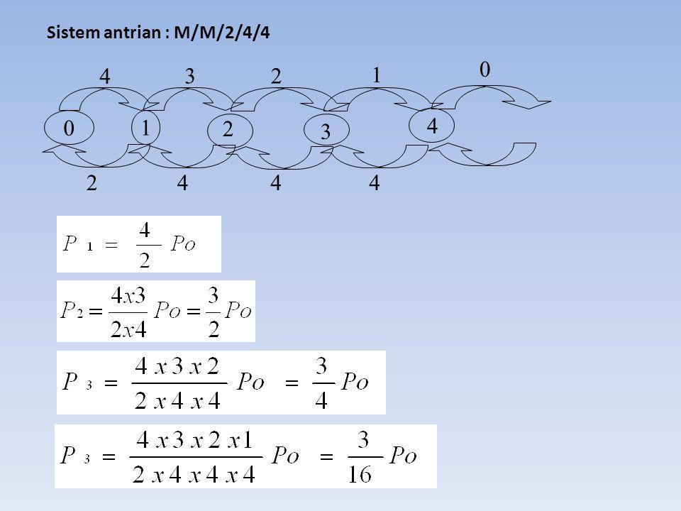 Sistem antrian : M/M/2/4/4