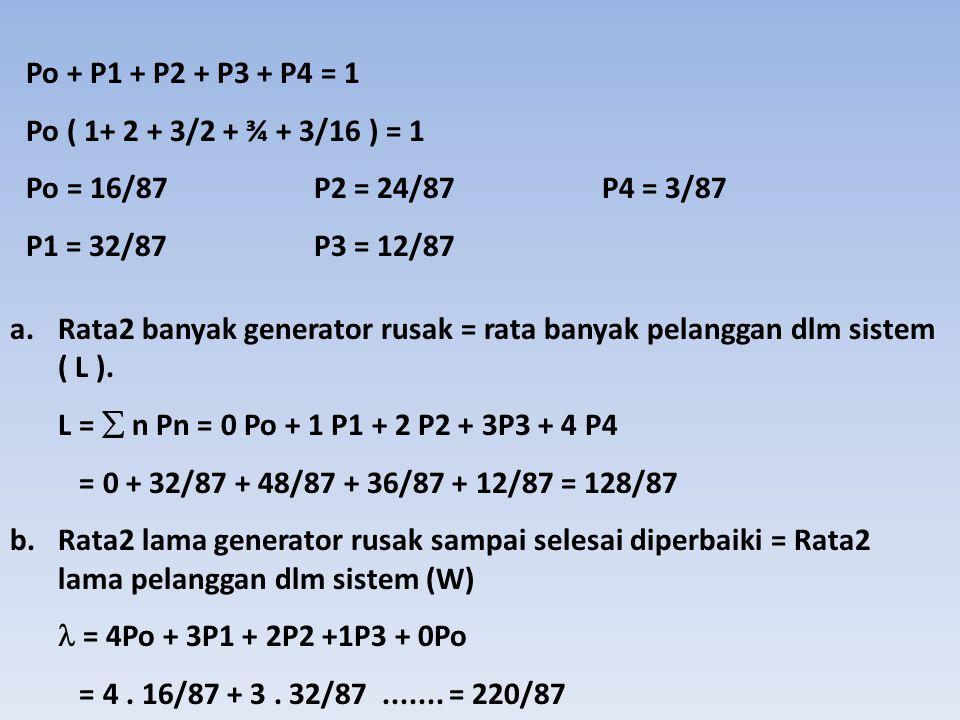 Po + P1 + P2 + P3 + P4 = 1 Po ( 1+ 2 + 3/2 + ¾ + 3/16 ) = 1. Po = 16/87 P2 = 24/87 P4 = 3/87. P1 = 32/87 P3 = 12/87.