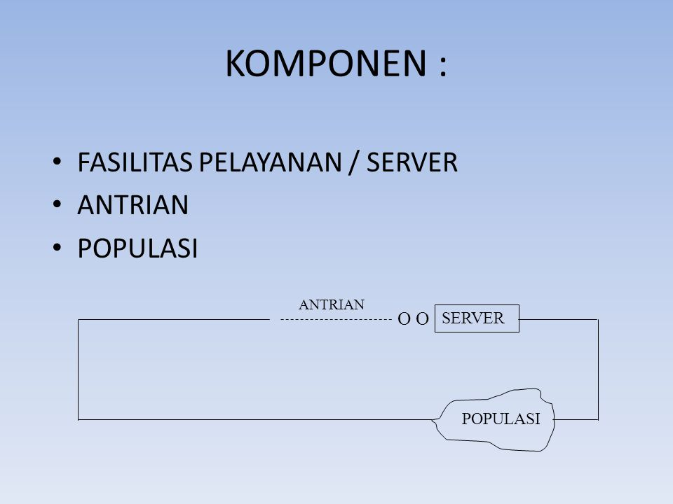 KOMPONEN : FASILITAS PELAYANAN / SERVER ANTRIAN POPULASI O O SERVER