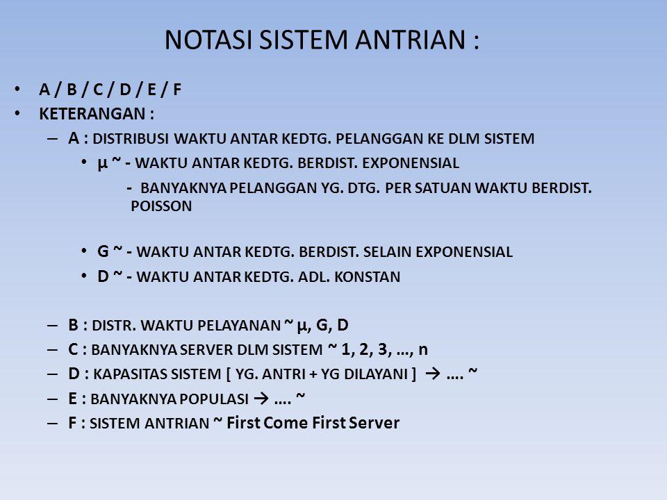 NOTASI SISTEM ANTRIAN :