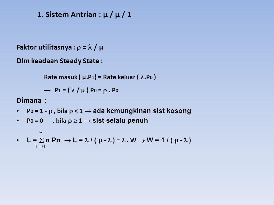 Rate masuk ( µ.P1) = Rate keluar ( .P0 )