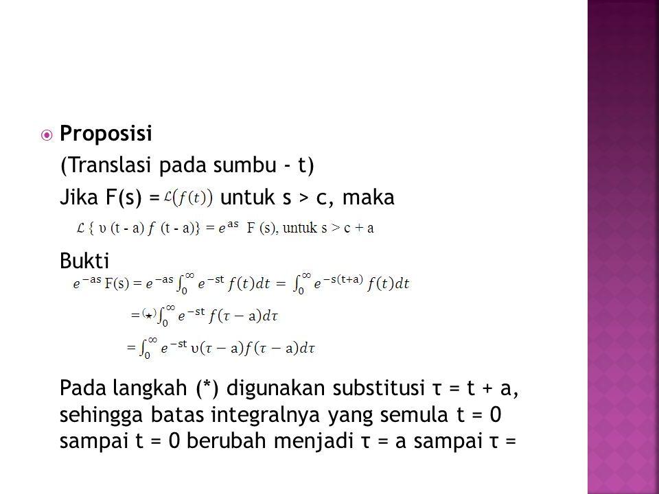 Proposisi (Translasi pada sumbu - t) Jika F(s) = untuk s > c, maka. Bukti.