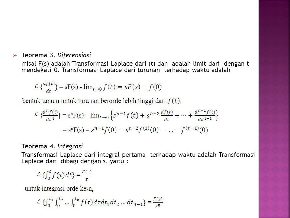 Teorema 3. Diferensiasi