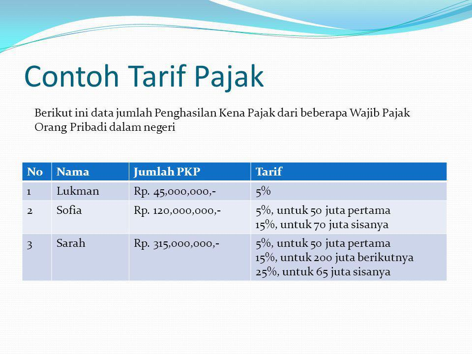 Contoh Tarif Pajak Berikut ini data jumlah Penghasilan Kena Pajak dari beberapa Wajib Pajak Orang Pribadi dalam negeri.