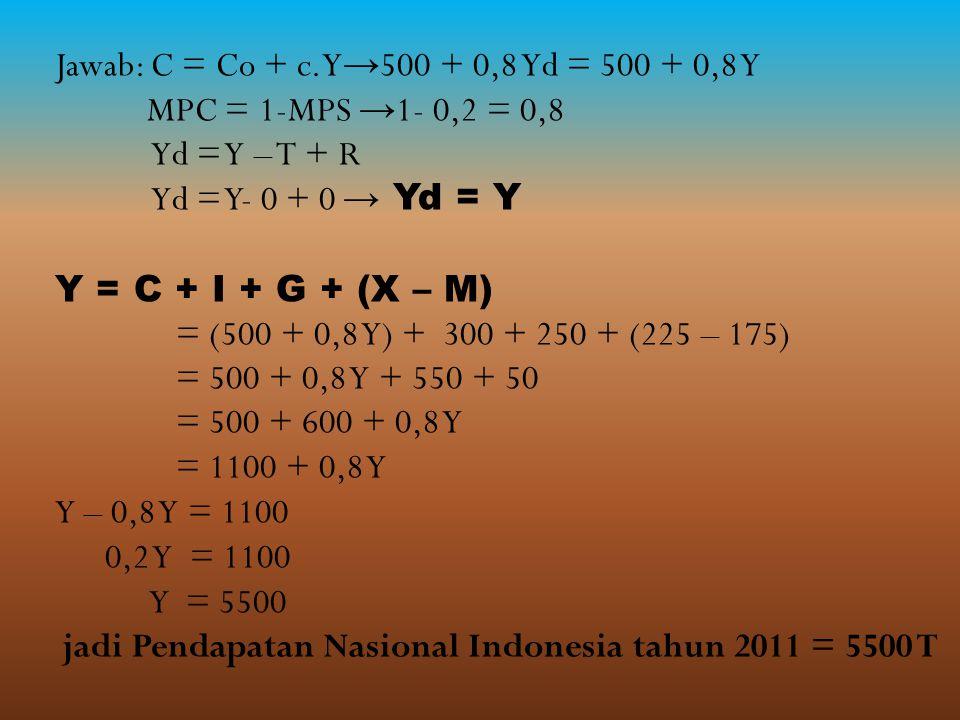 Jawab: C = Co + c.Y→500 + 0,8 Yd = 500 + 0,8 Y