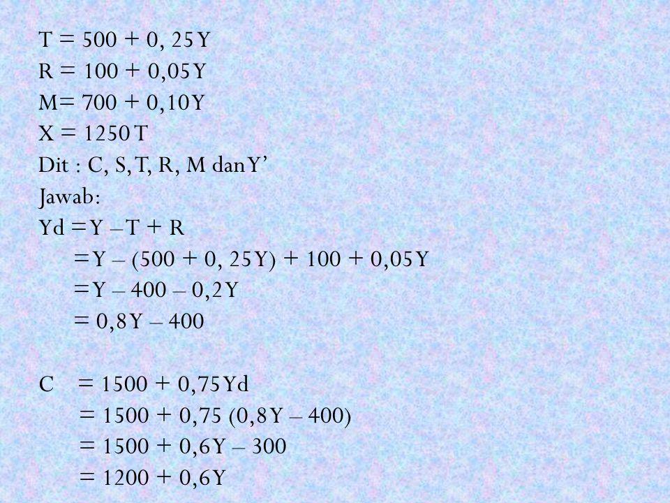 T = 500 + 0, 25 Y R = 100 + 0,05 Y. M= 700 + 0,10 Y. X = 1250 T. Dit : C, S, T, R, M dan Y' Jawab: