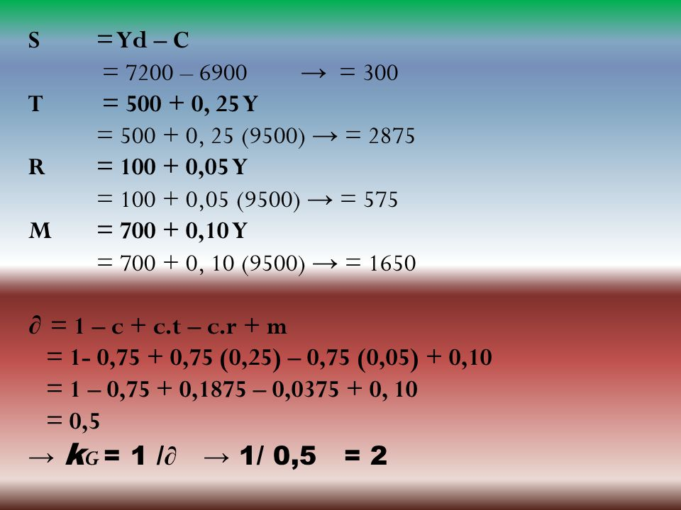 S = Yd – C = 7200 – 6900 → = 300. T = 500 + 0, 25 Y. = 500 + 0, 25 (9500) → = 2875. R = 100 + 0,05 Y.