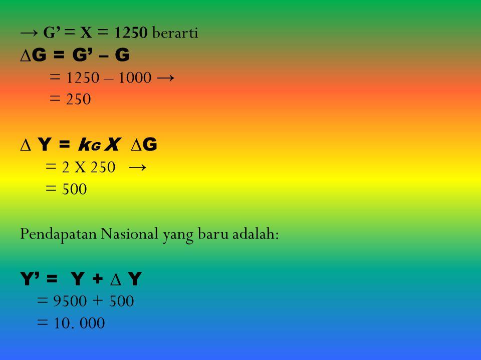 → G' = X = 1250 berarti ∆G = G' – G. = 1250 – 1000 → = 250. ∆ Y = kG X ∆G. = 2 X 250 → = 500.