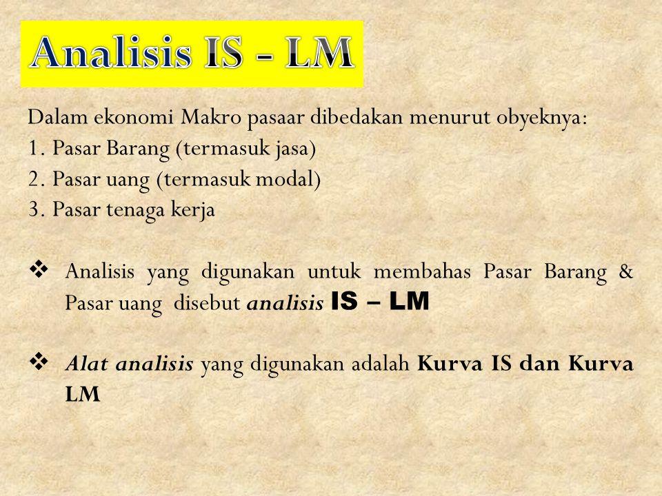 Analisis IS - LM Dalam ekonomi Makro pasaar dibedakan menurut obyeknya: Pasar Barang (termasuk jasa)